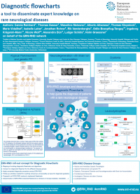 Poster – Diagnostic flowcharts, a tool to disseminate expert knowledge on rare neurological diseases