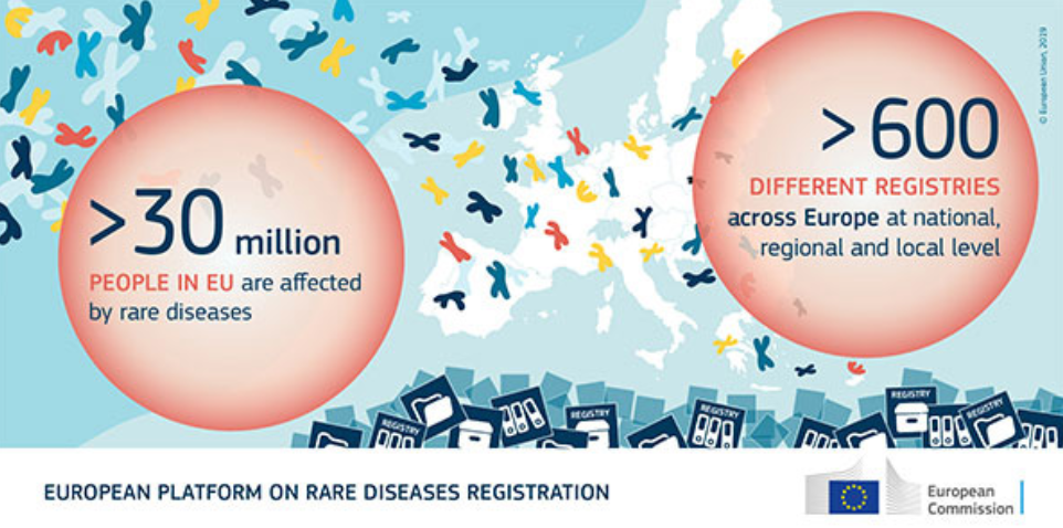 Rare Disease Day: a new EU platform to support better diagnosis and treatment