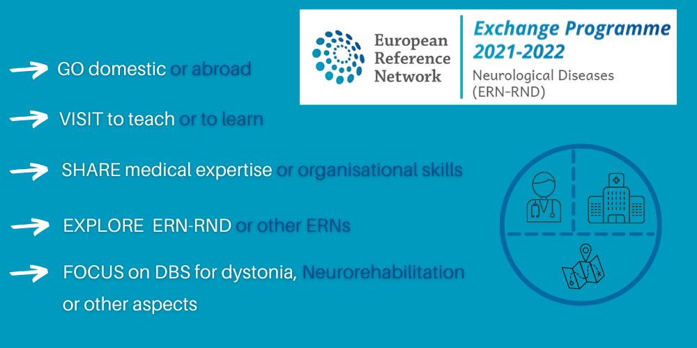 Final Banner ERN-RND Exchange Programme_082021_updated2